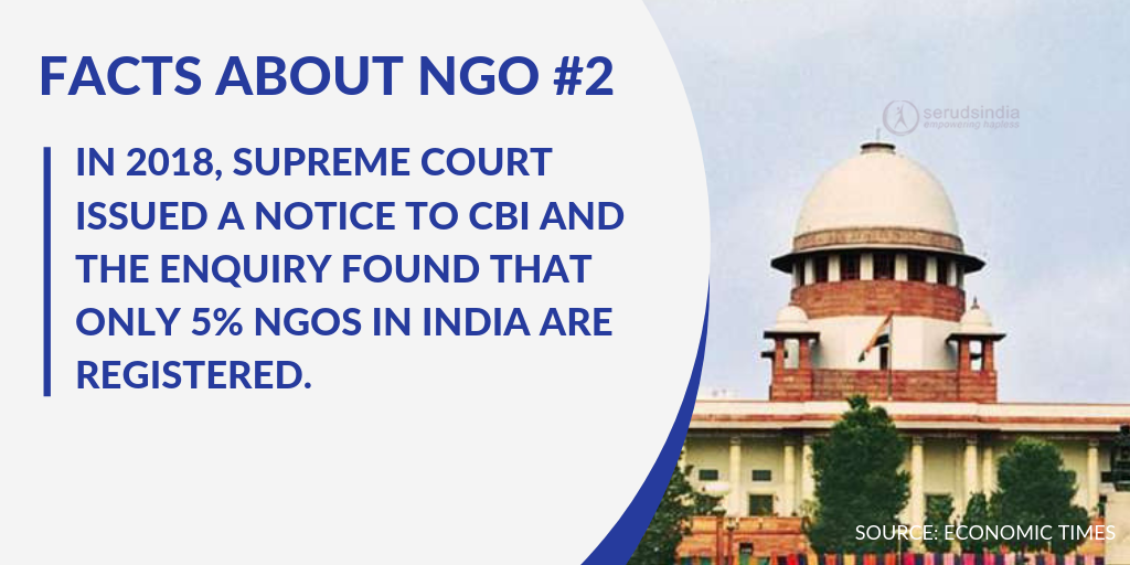 Facts About NGOs in India (2)